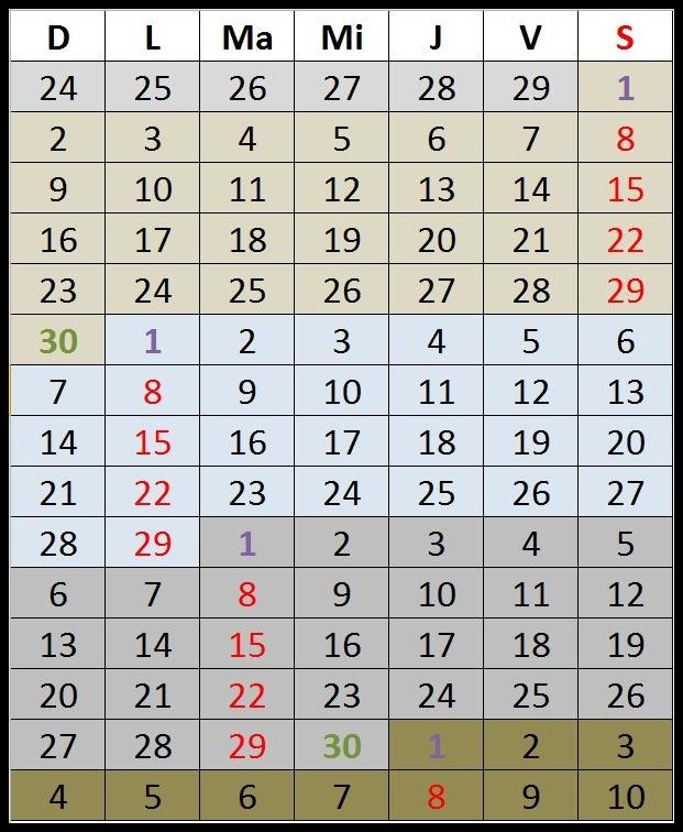 calendar sabate lunare